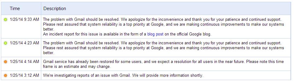 google_problem2
